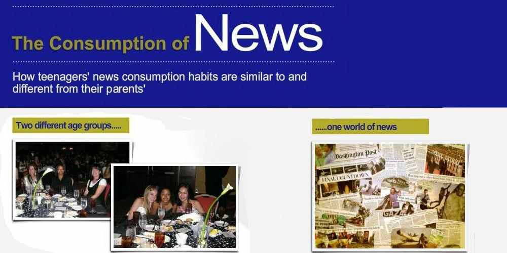 News consumption featured image