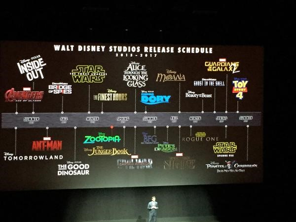Timeline of Upcoming Movies