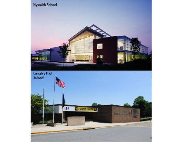 A look at a Northern Virginia private middle school compared to Langley High School