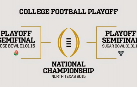 College Football's new playoff format