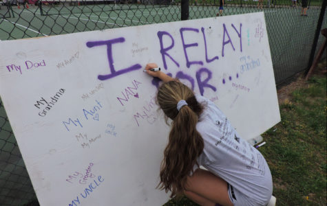 Relay Returns